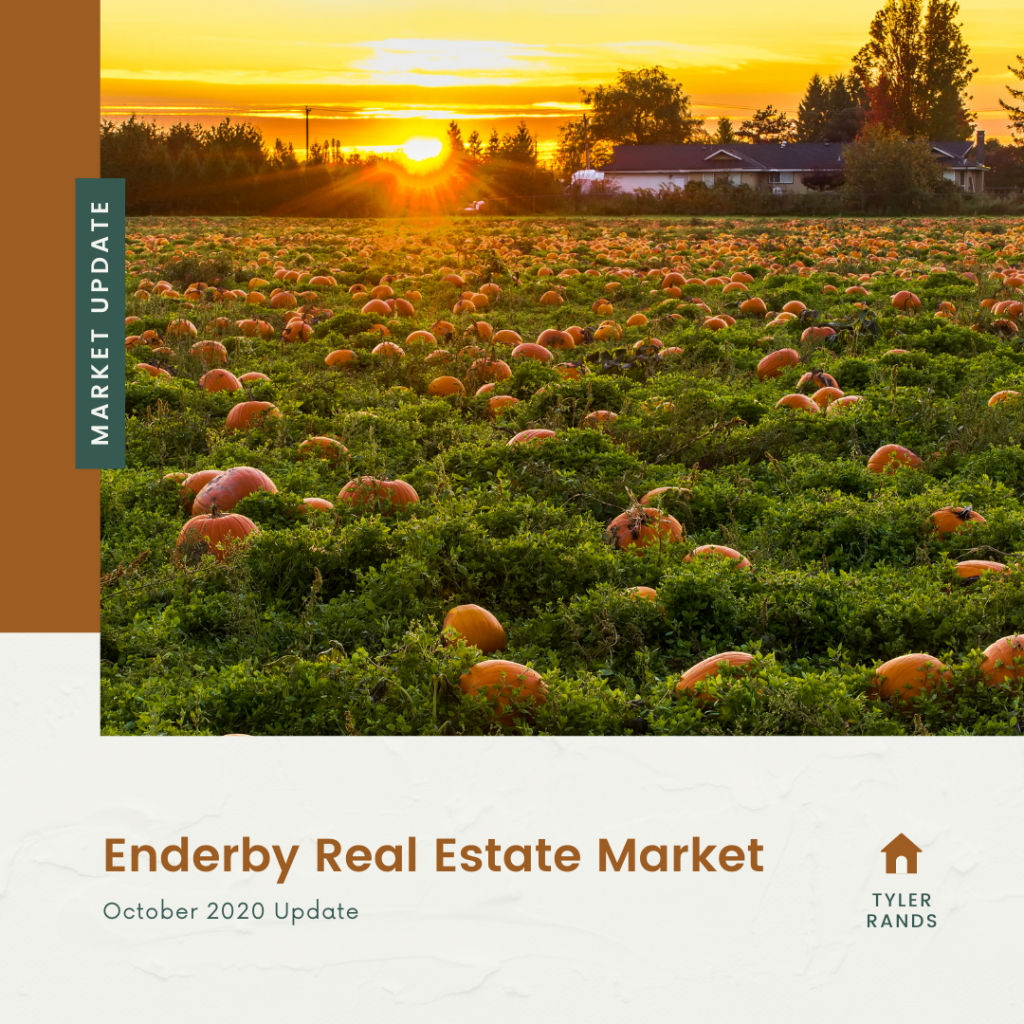 enderby real estate market update - OCTOBER